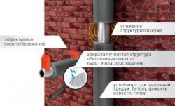 Energoflex  Super трубки