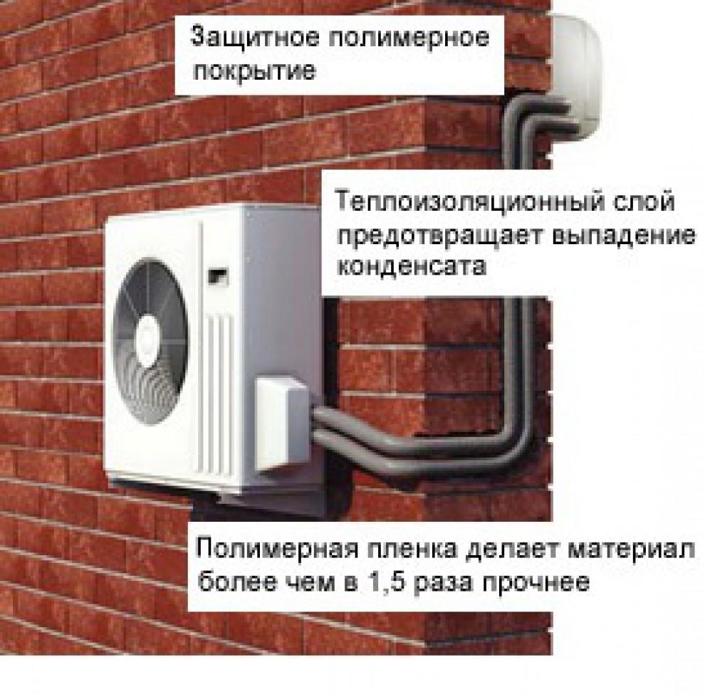 Мм гидроизоляция 2.5